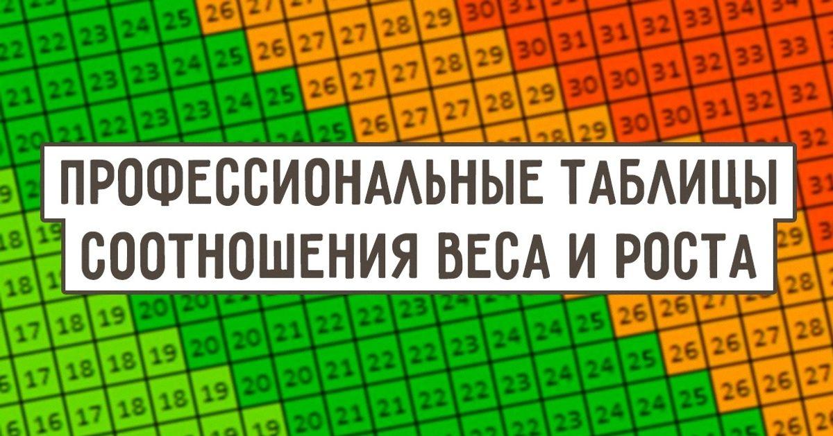 Профессиональные таблицы соотношения веса ироста