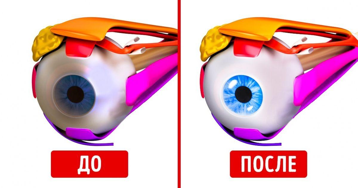 10быстрых упражнений для улучшения зрения