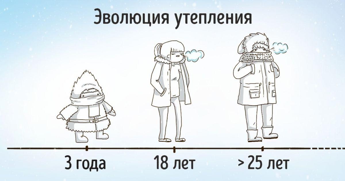 23графика, которые точно описывают нашу жизнь