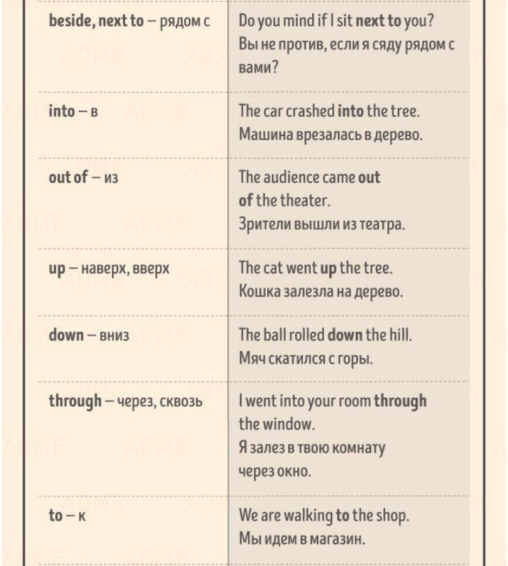 Лучшая шпаргалка поанглийскому языку