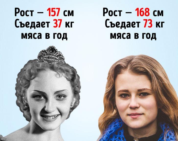Почему 15-летние девочки имальчики сегодня все чаще выглядят как 30-летние. Ичто будет дальше