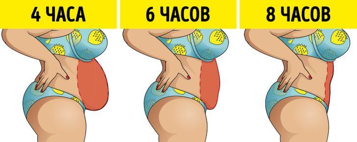 13способов легко сбросить пару килограммов за2недели