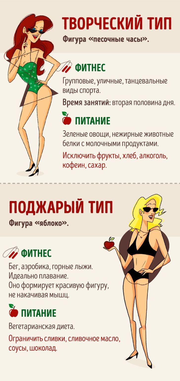 Выберите свой тип фигуры, чтобы узнать, какой вид фитнеса подходит именно вам