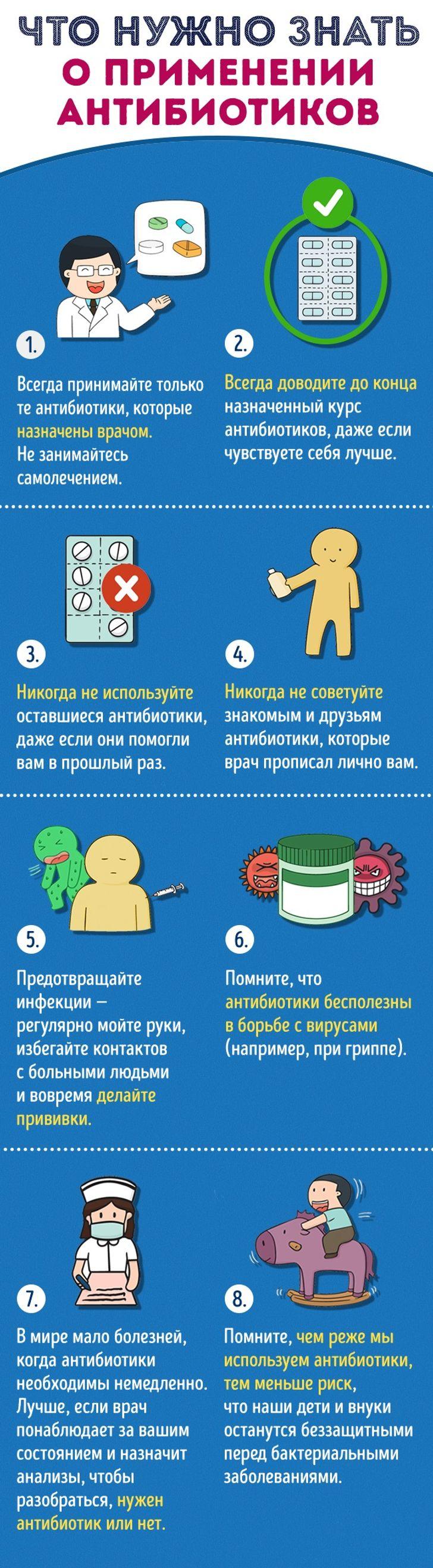 Серьезное предупреждение про антибиотики отдоктора Комаровского