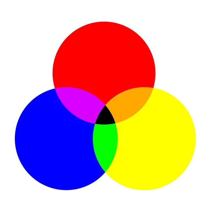 Почему люди видят цвет маджента, хотя не должны