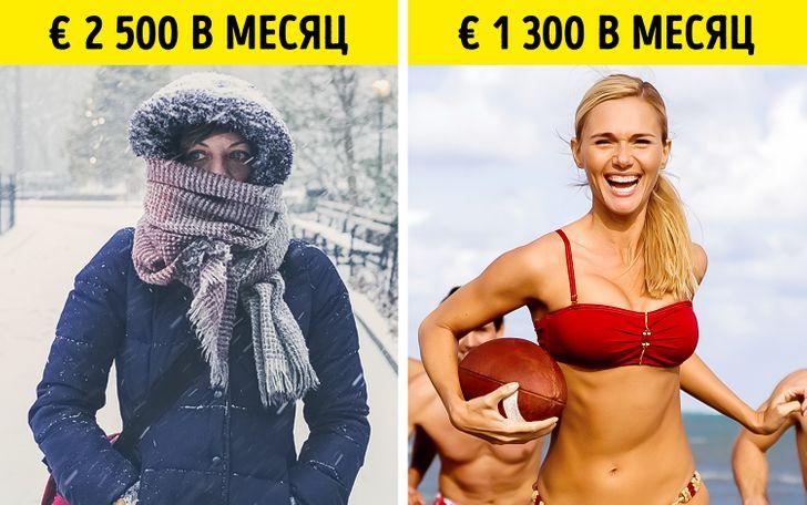Как провести холодные месяцы в теплых странах и не разориться