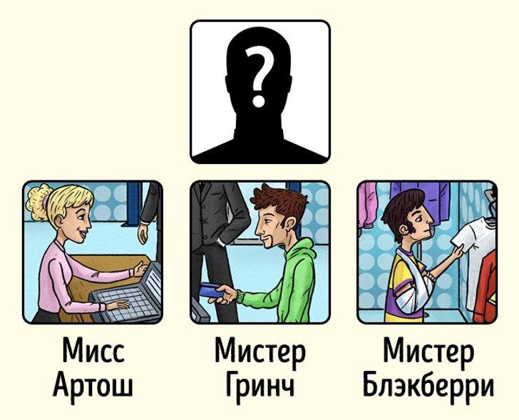 Задача, которая поможет убедиться, что детектив— это ваше призвание