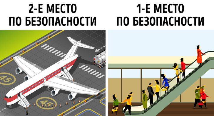 20+ фактов о самолетах, которые позволят пересмотреть свое отношение к полетам