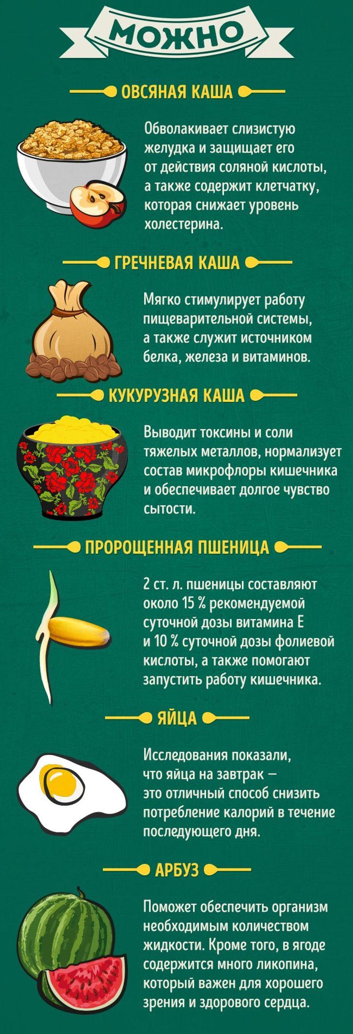 20продуктов, которые можно инельзя есть натощак