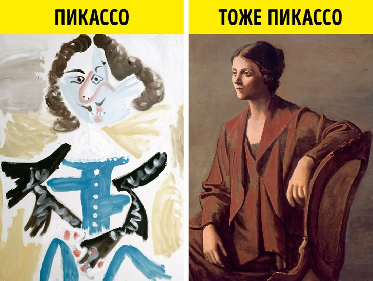 Почему художникиХХ века так «плохо» рисовали иеще 5вопросов оживописи, ответы накоторые выхотели знать
