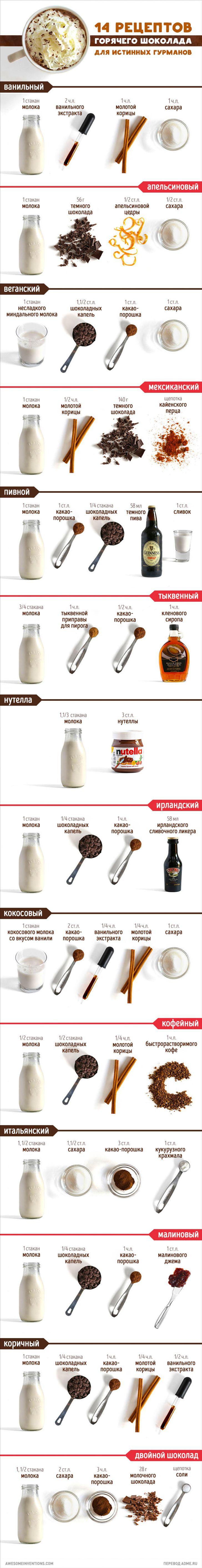 14рецептов горячего шоколада для истинных гурманов