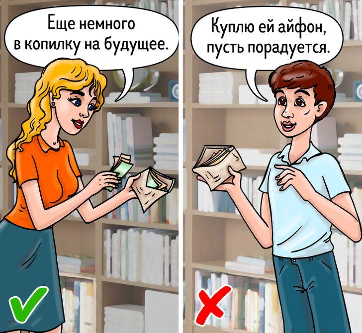 Финансовая инструкция для семейного бюджета, чтобы не ссориться из-за денег и сохранить семью