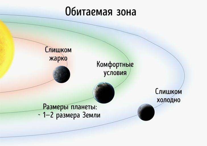 7железных доказательств того, что мынеодни вэтой Вселенной