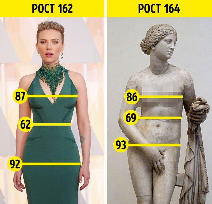 Почему уантичных статуй такие маленькие параметры, если выпонимаете, очем мы